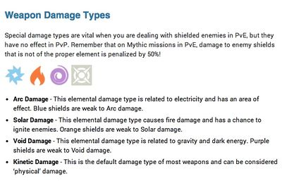 Elemental damage - Destinypedia, the Destiny encyclopedia
